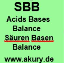 Frequentiechip Zuur-base Evenwicht